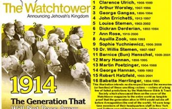 Jehova Getuigen 1914 dwaalleer