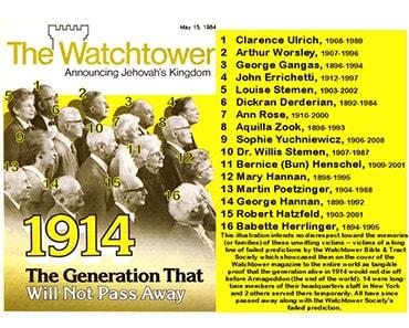 Jehova Getuigen 1914 dwaalleer 1914 geslacht