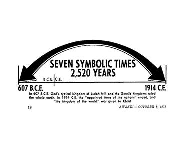 min 607, 2520 jaar en 1914